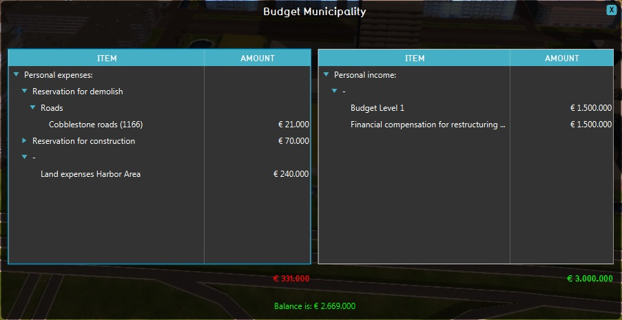 The budget panel. It displays the incomes and expenses for your budget.